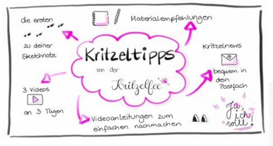 Handlettering, Textbilder und Sketchnotes zeichnen mit Martje Kleinhans – Folge 85