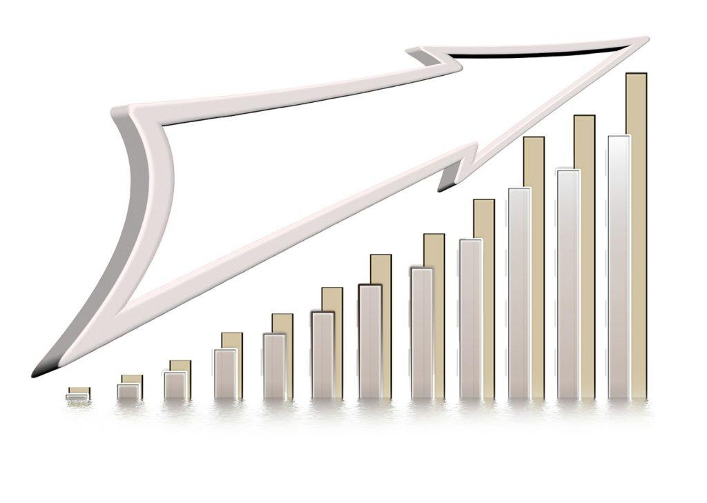 Ansteigende Charts